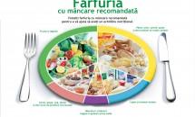 Cele 7 reguli de aur ale alimentației sănătoase