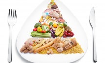 Nu adoptați o alimentație dezechilibrată