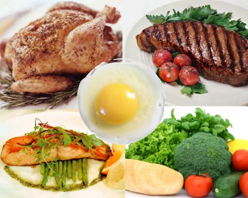 Adevarul despre proteine