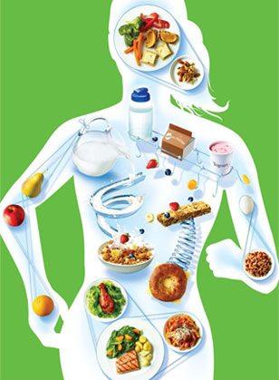 Secrete de nutritie care sfideaza varsta