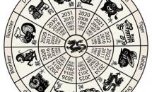 Horoscop chinezesc 2014