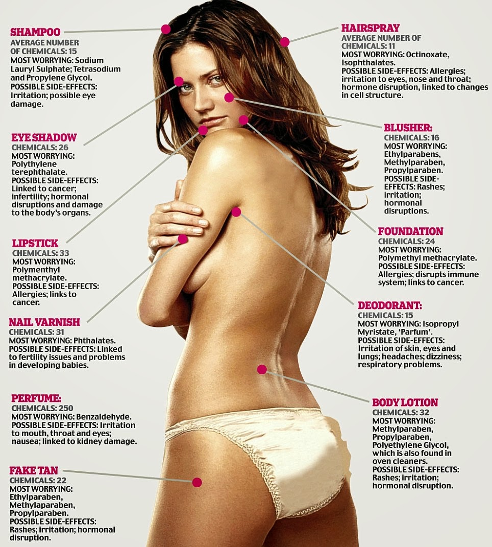 cosmetice sintetice