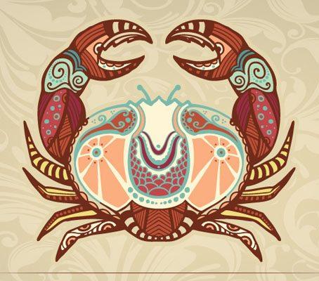 Zodiac Indian Rac – Karka