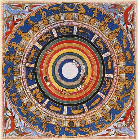 Zodiac evreiesc Taur - Lyar