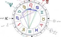 Horoscop ianuarie 2015