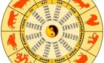 Horoscop CHINEZESC zilnic -17 aprilie