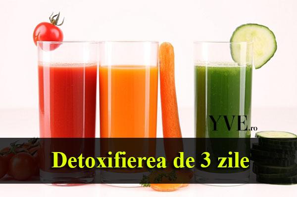 Detoxifierea de 3 zile