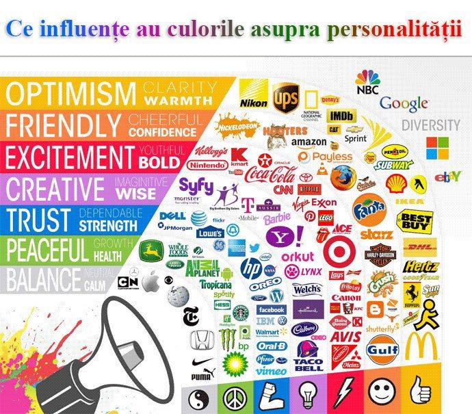 Ce influențe au culorile asupra personalității