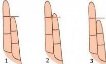 Degetul mic și inelarul te ajută să te descoperi. Află ce spun acestea despre tine!