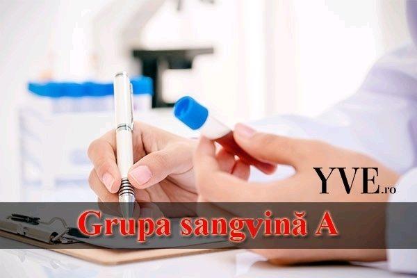 Grupa sangvină A
