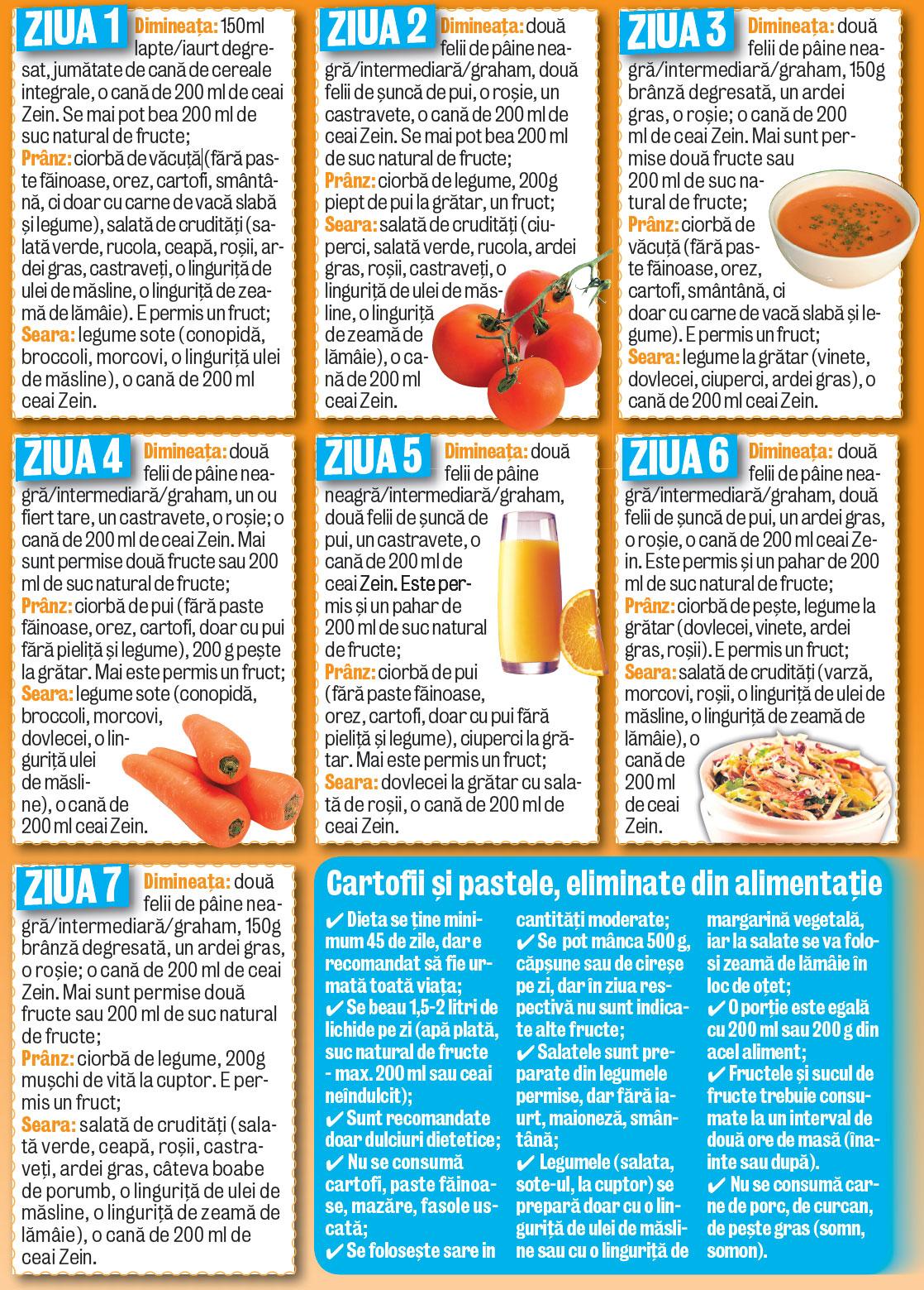 Iată care este dieta minune a Mihaelei Borcea! Câte kilograme poţi slăbi