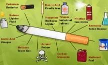 Ce substante inhalezi atunci cand fumezi