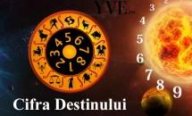 Cum se calculează Cifra Destinului