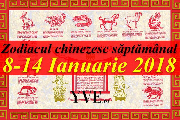 Zodiacul chinezesc săptămânal 8-14 Ianuarie 2018