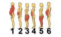 Afla cum poti slabi in functie de zona corpului unde ai acumulat cele mai multe kilograme