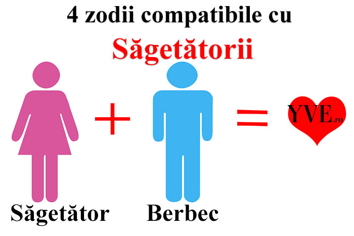 4-zodii-compatibile-cu-Sagetatorii