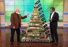 Dieta doctorului Andrew Weil
