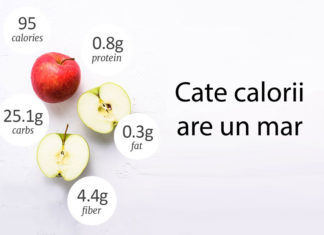 Cate calorii are un mar